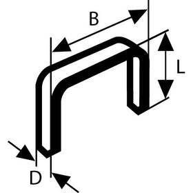Sponky do sponkovačky Bosch, typ 53 8/11,4