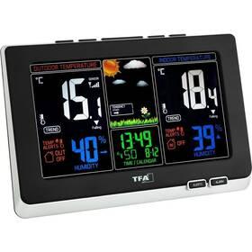 Meteorologická stanice TFA 35.1129.01, Spring černá/šedá