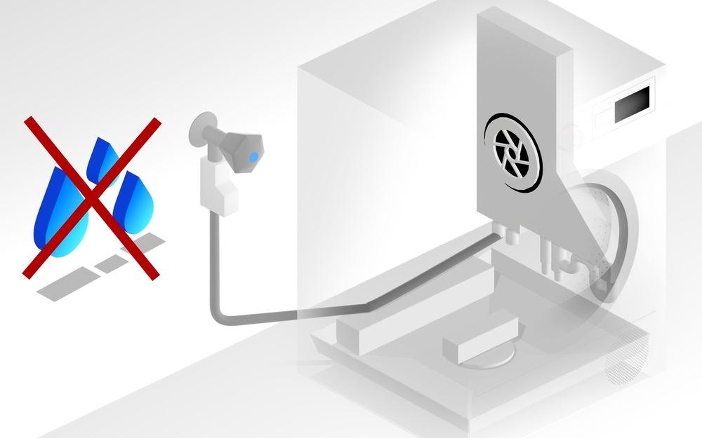 Bezpečnostní systém AquaStop