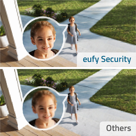 Anker Eufy EufyCam 2 Pro
