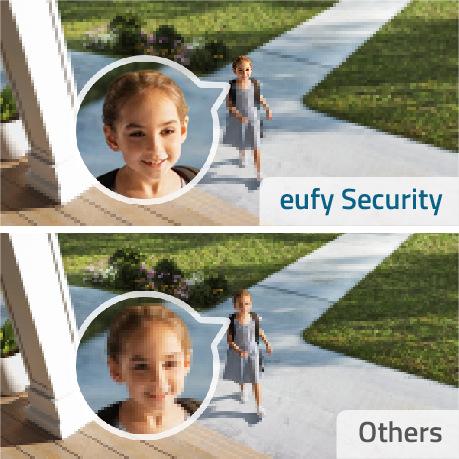 Anker Eufy EufyCam 2
