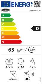 Energetický štítek JPG 2021