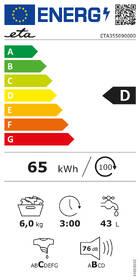 ETA355090000-energeticky_stitek.jpg