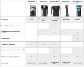 Porovnávací tabulka